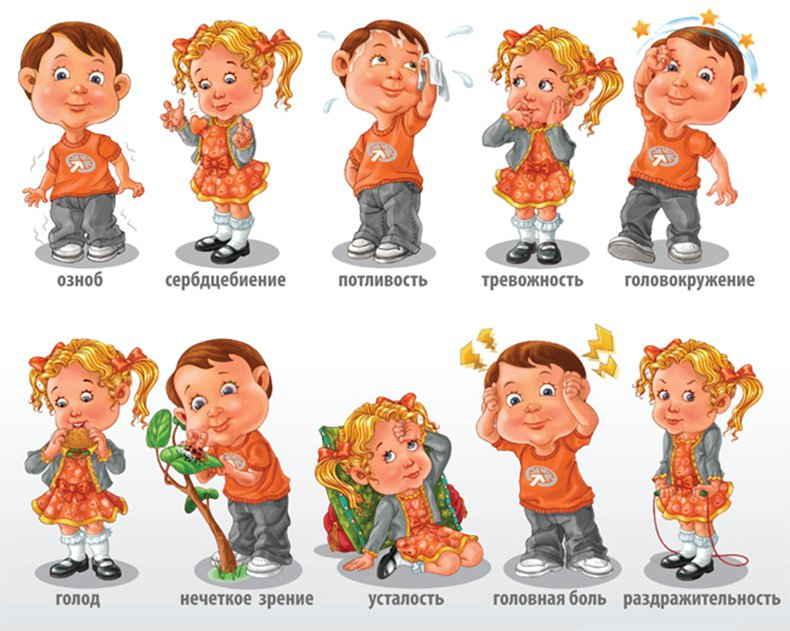 Первые симптомы сахарного диабета у детей