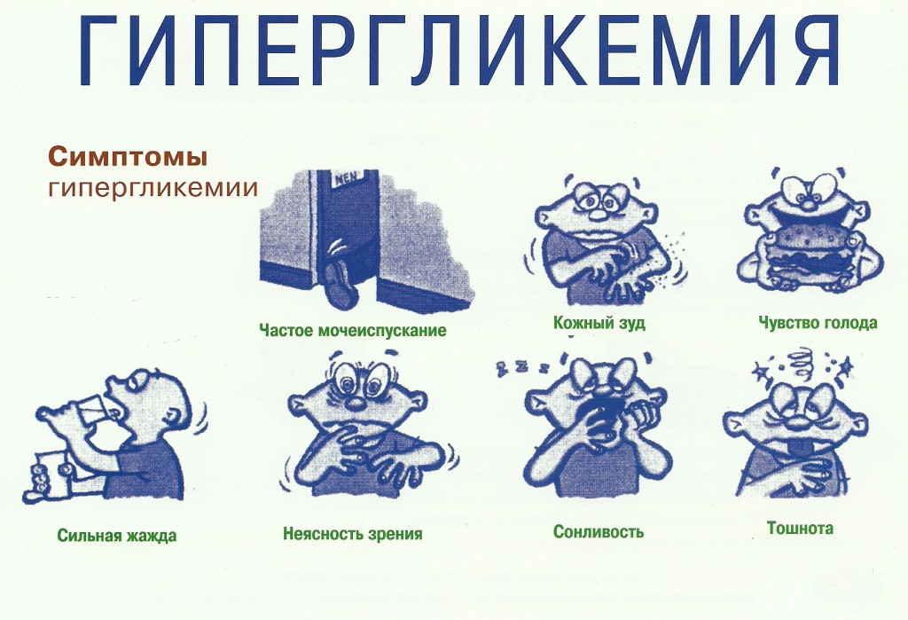 гипергликемическая кома симптомы