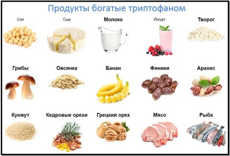 Продукты с повышенным содержанием триптофана