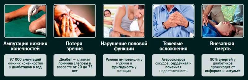 Дианор от диабета