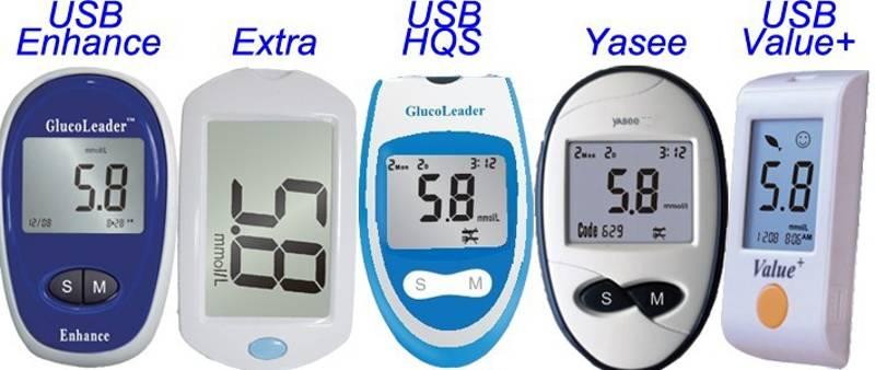 Как называется аппарат для измерения сахара в крови?