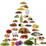 Низкоуглеводная диета для диабетиков второго типа