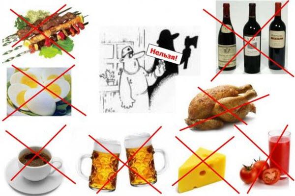 Подагра и сахарный диабет: как сосуществуют, особенности питания
