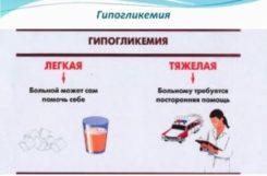 Симптомы и причины низкого сахара в крови