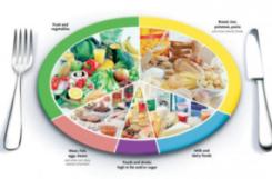 Блюда для диабетиков 1 и 2 типа