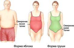Симптомы преддиабета у женщин и мужчин. Какие признаки у детей?