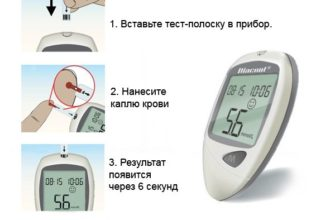Какой лучше глюкометр выбрать для дома? На что обратить внимание?