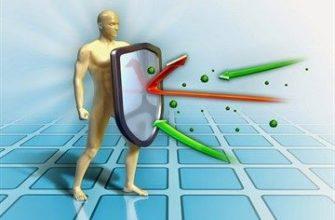 Профилактика сахарного диабета 1 и 2 типа: памятка для женщин, мужчин, детей и пожилых