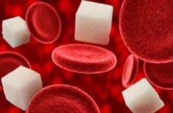 Симптомы повышенного сахара в крови и лечение гипергликемии